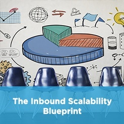 The Inbound Scalability Blueprint