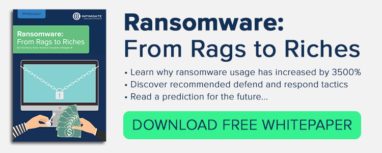 defend against ransomware whitepaper