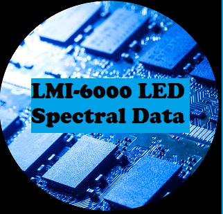 LMI-6000 LED spectral data