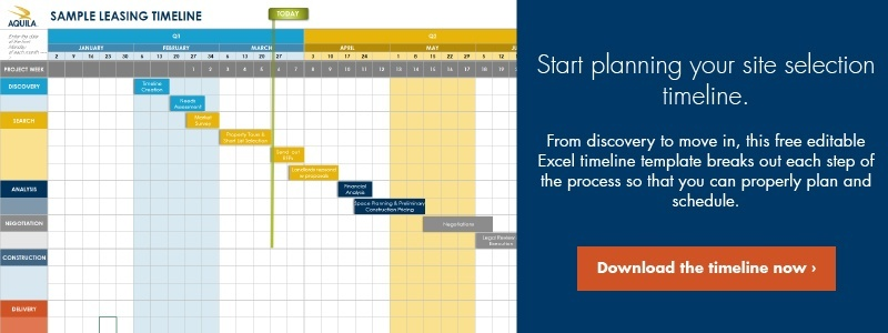 Start Planning You Leasing Timeline: Download Our Free Excel Template