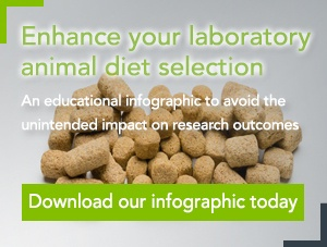 [Live webinar] Preferential treatment-enrichment options for lab mice and rats