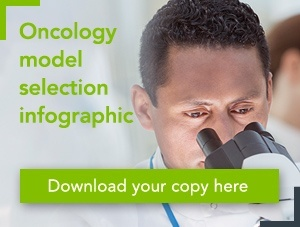 Oncology model selection infographic - Download your copy here