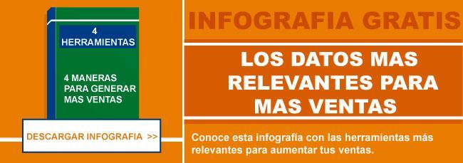 Infografia Ventas