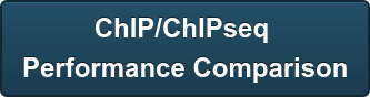 ChIP/ChIPseq  Performance Comparison