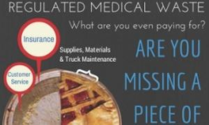 Medical Waste Disposal Companies