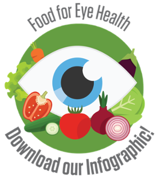 Free Infographic - Food for Eye Health
