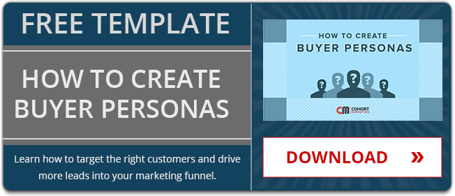 Download how to create buyer personas for software companies