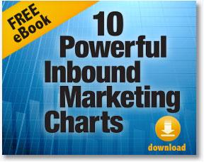 10 Powerful Charts CTA