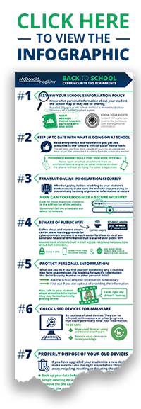 MH infographic cybersecurity back-to-school