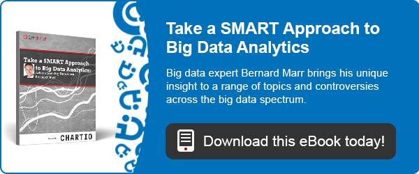 Take a SMART Approach to Big Data Analytics