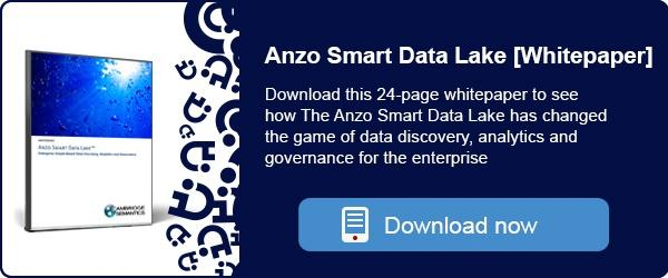 Anzo Smart Data Lake [Whitepaper]