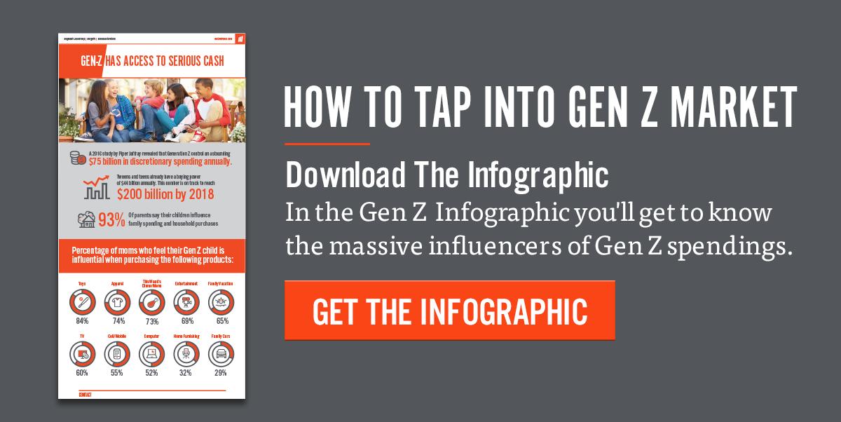 Tap Into Gen Z Market