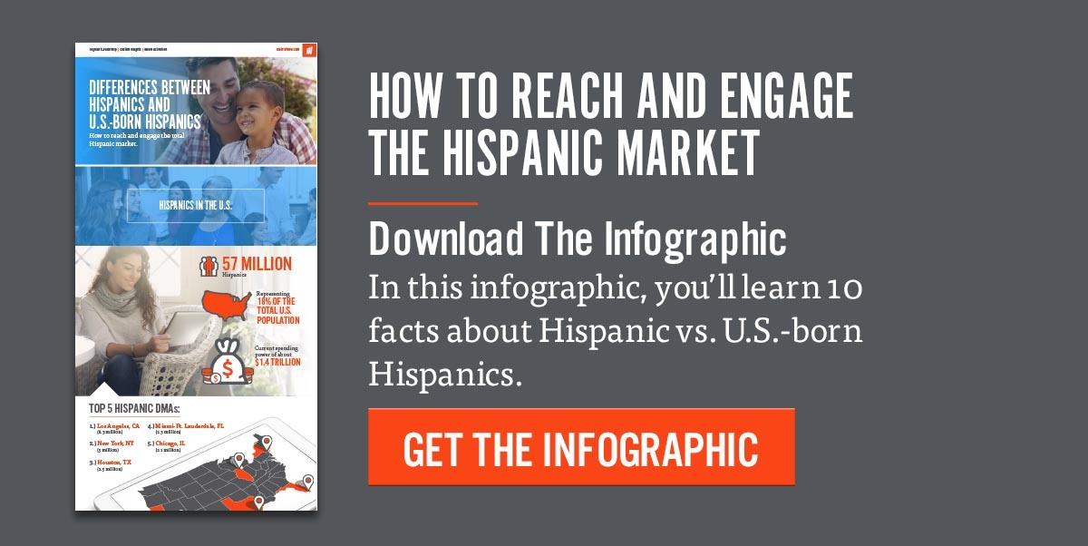 Hispanic infographic download button