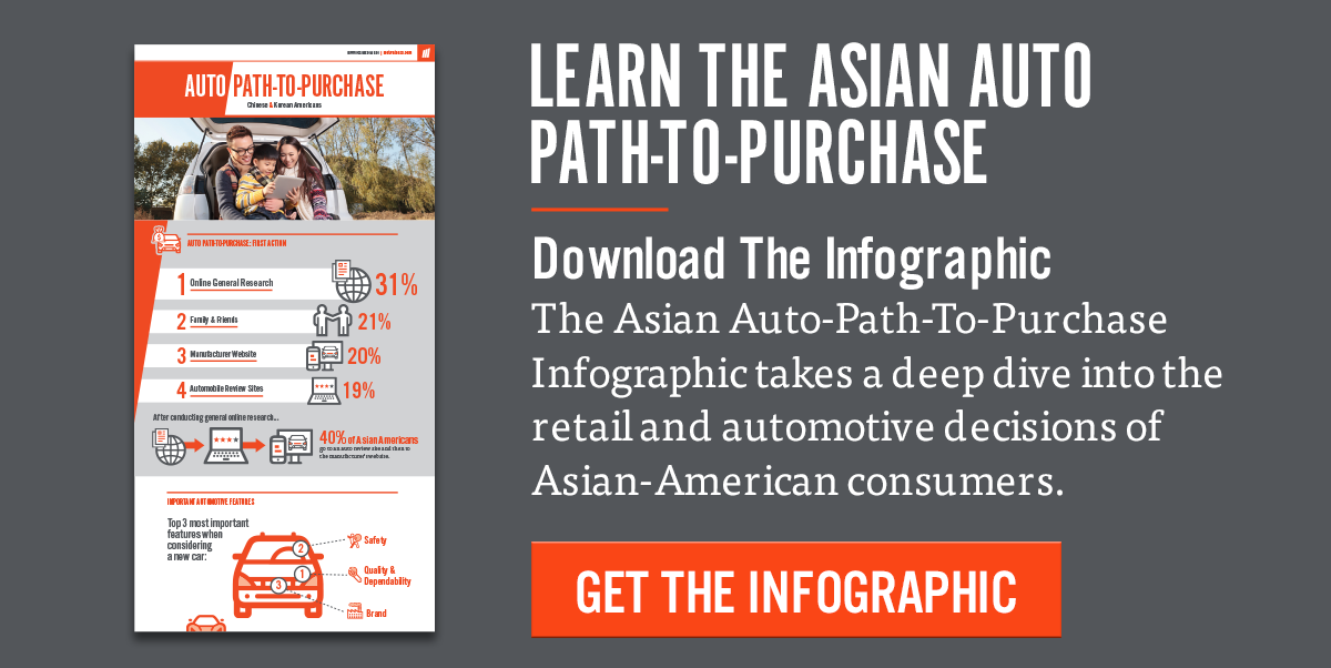 Asian Auto Path-to-Purchase