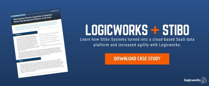 Stibo-Case-Study