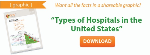 Types_of_Hospitals_in_US