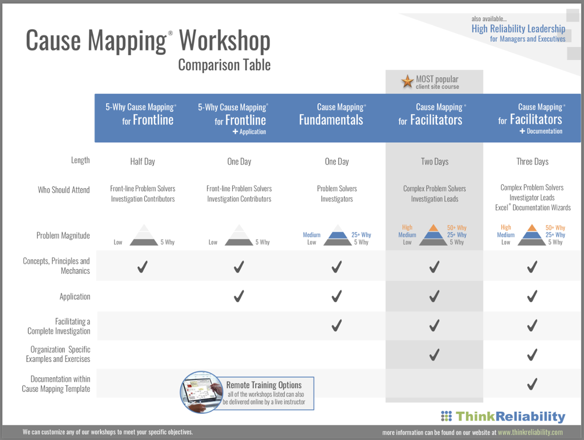 Root-Cause-Analysis-Workshop-Comparison-Chart