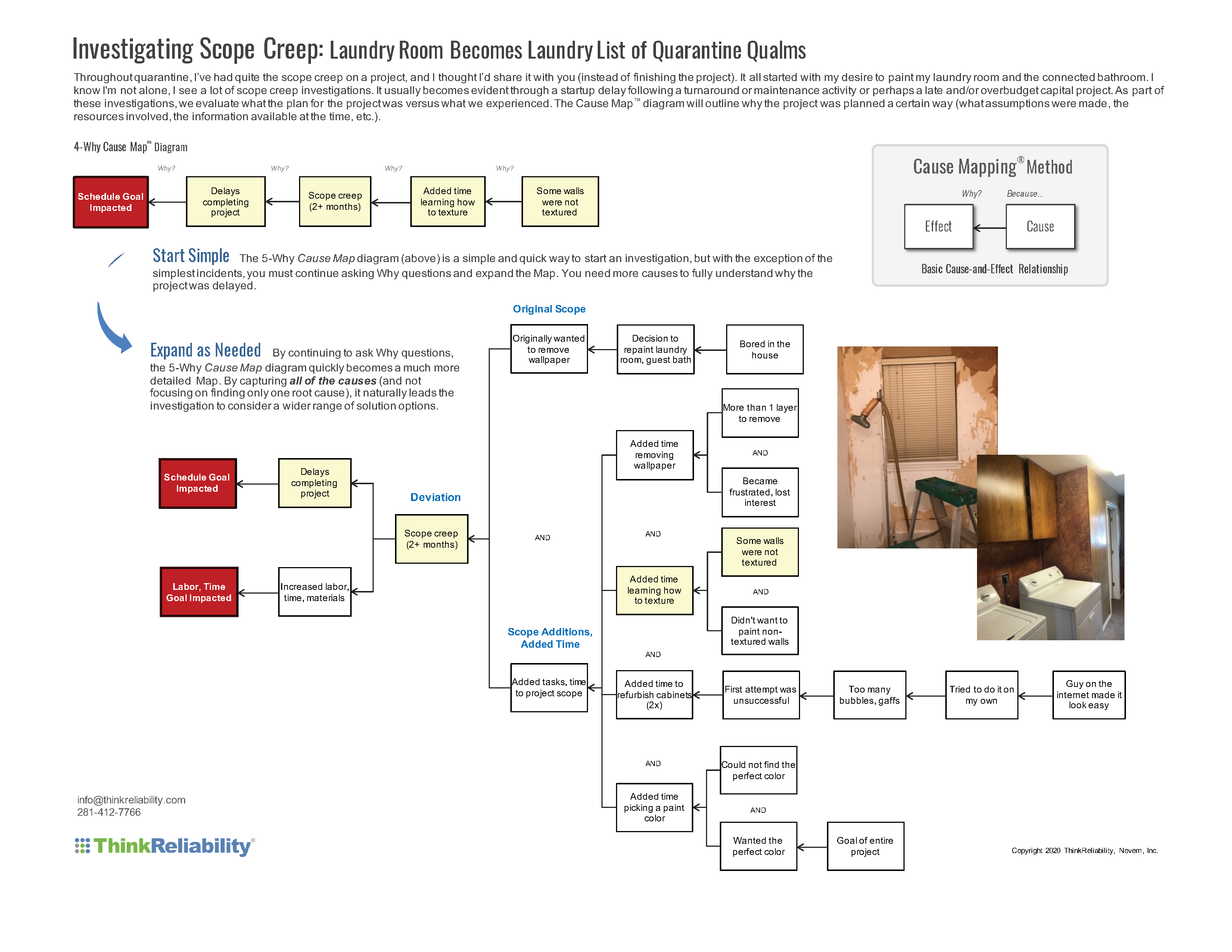 Laundry Room Scope Creep Cause Map Diagram