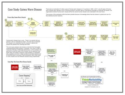 Blog - PDF - Eradication of Guinea Worm Disease
