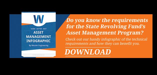 Asset Management Infographic CTA