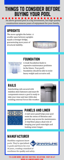 Things to Consider Before Buying Your Pool Infographic