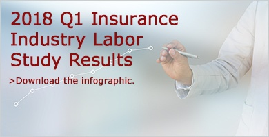 2018 Q1 Labor Study Results Infographic