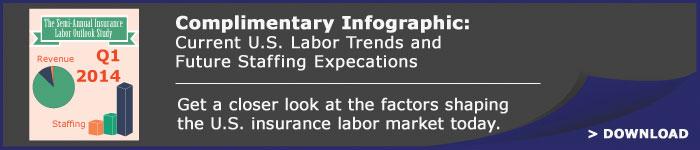 2014 Q1 Labor Study Infographic