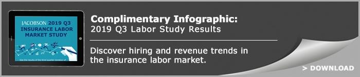 2019 Q3 Labor Study Results