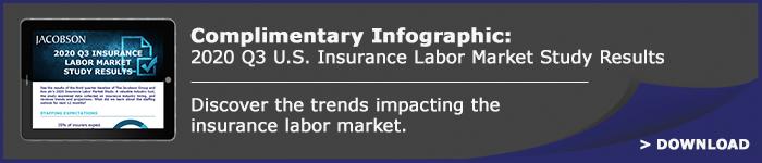 2020 Q3 U.S. Insurance Labor Market Study Results