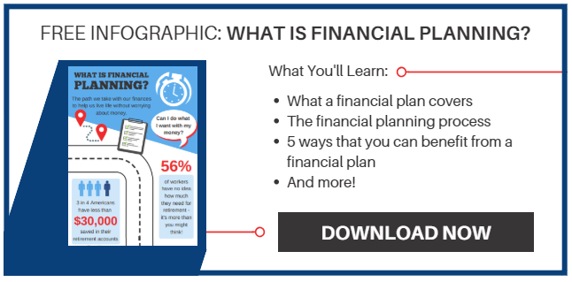Download: What Is Financial Planning Infographics