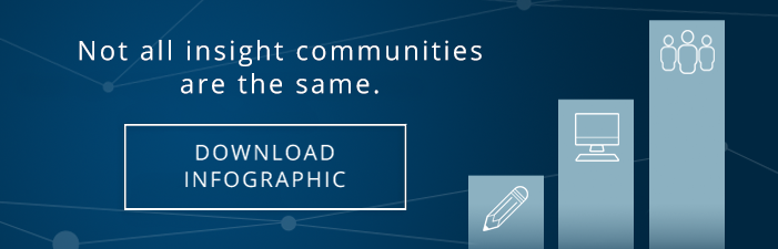 Download the Online Communities Infographic
