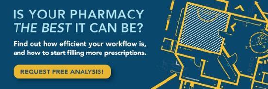 Pharmacy Workflow Efficiency Analysis
