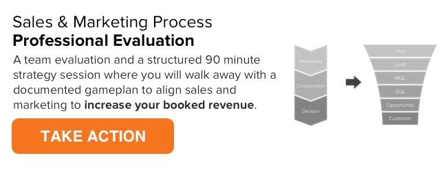 Sales & Marketing Process Professional Evaluation