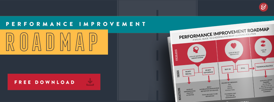 Performance Improvement Roadmap