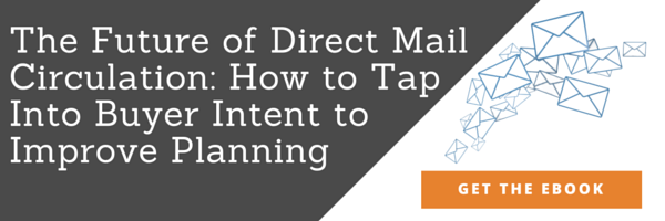 Direct Mail Circulation eBook