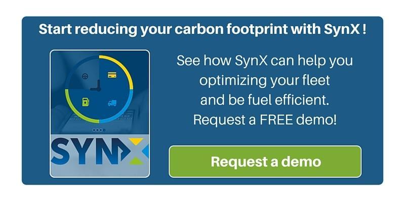 SynX free demo