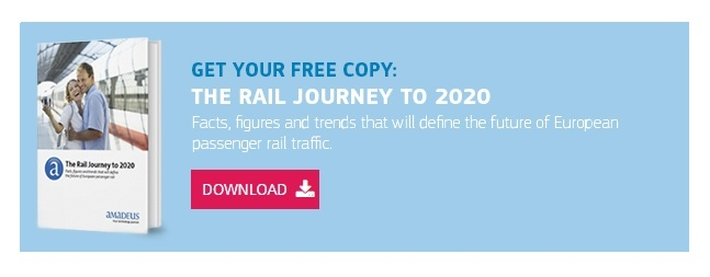 The rail journey to 2020