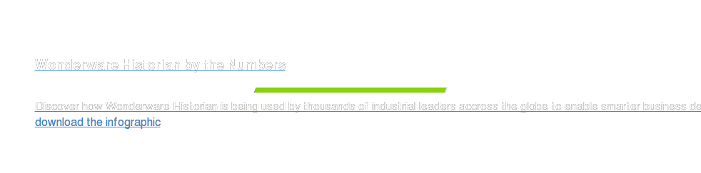 Wonderware Historian by the Numbers  Discover how Wonderware Historian is being used by thousands of industrial  leaders accross the globe to enable smarter business decisions download the infographic
