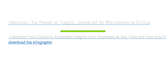Discover the Power of Wonderware Online InSight  Transform Your Data into Actionable InSights from Anywhere at Any Time and  from Any Device download the infographic