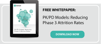 PK PD Models