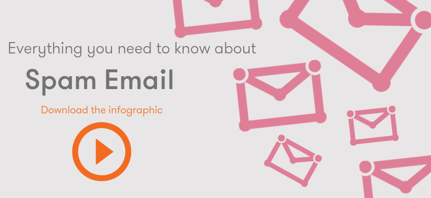 spam email infographic download
