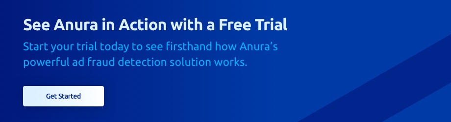 Anura Free Trial CTA