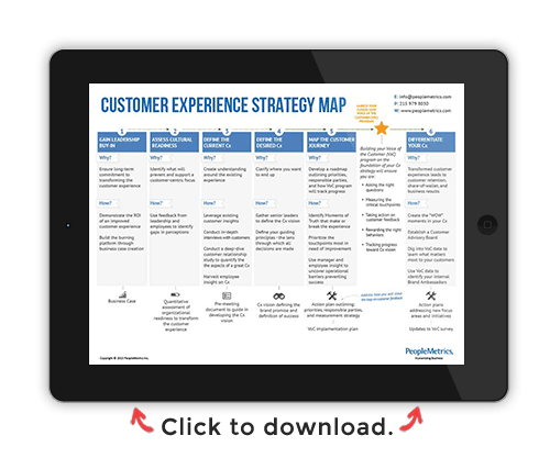 customer experience management tool