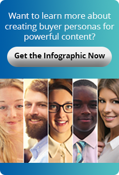 Download: The Path to Powerful Content Creation Infographic