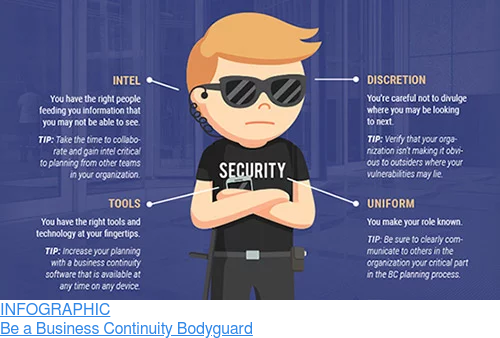 INFOGRAPHIC  Be a Business Continuity Bodyguard