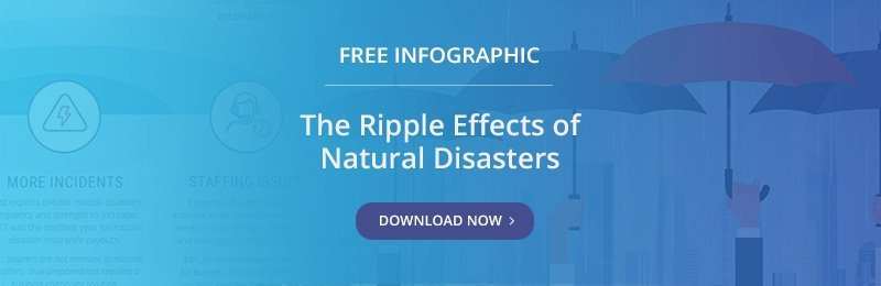 Free Infographic - Insurance Industry Ripple Effects of Natural Disasters