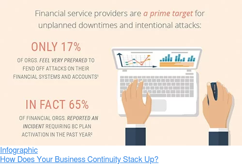 Infographic  How Does Your Business Continuity Stack Up?