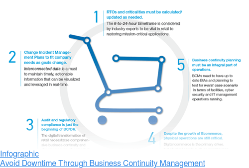 Infographic  Avoid Downtime Through Business Continuity Management