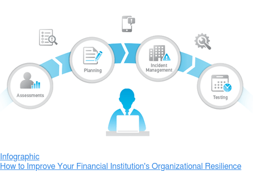 Infographic  How to Improve Your Financial Institution's Organizational Resilience