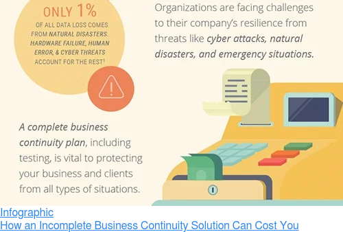 Infographic  How an Incomplete Business Continuity Solution Can Cost You